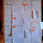 Sessionplanung
